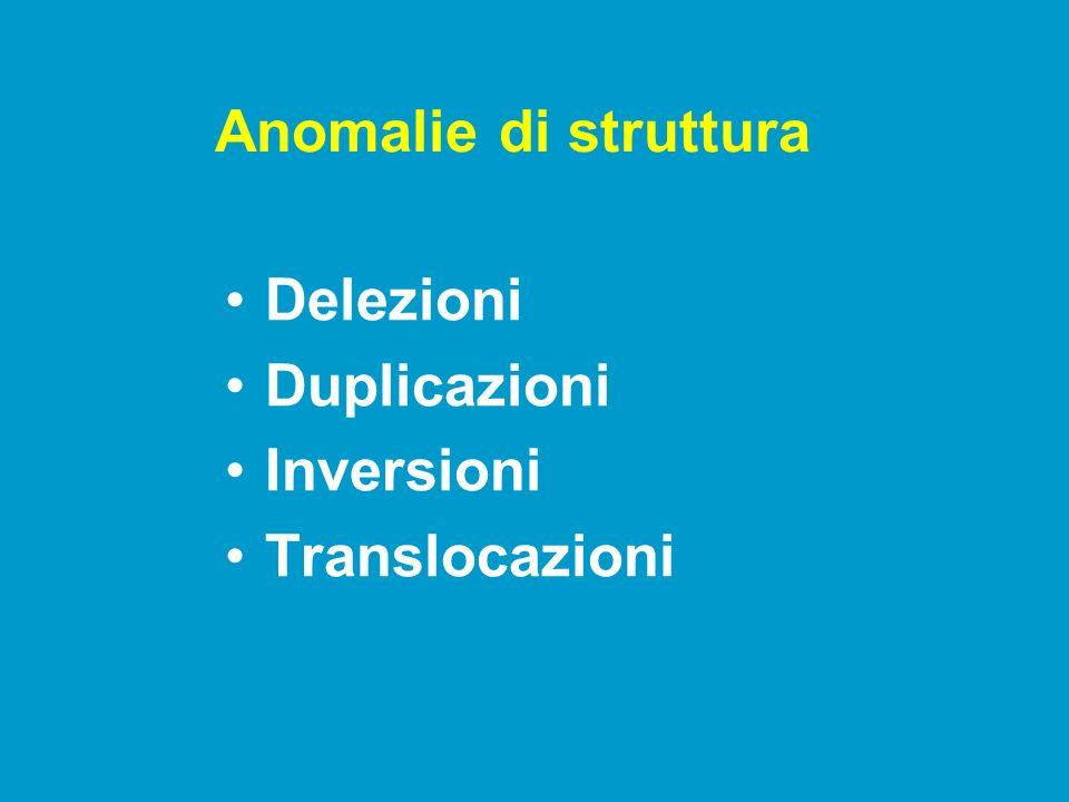 Anomalie di struttura Delezioni Duplicazioni Inversioni Translocazioni