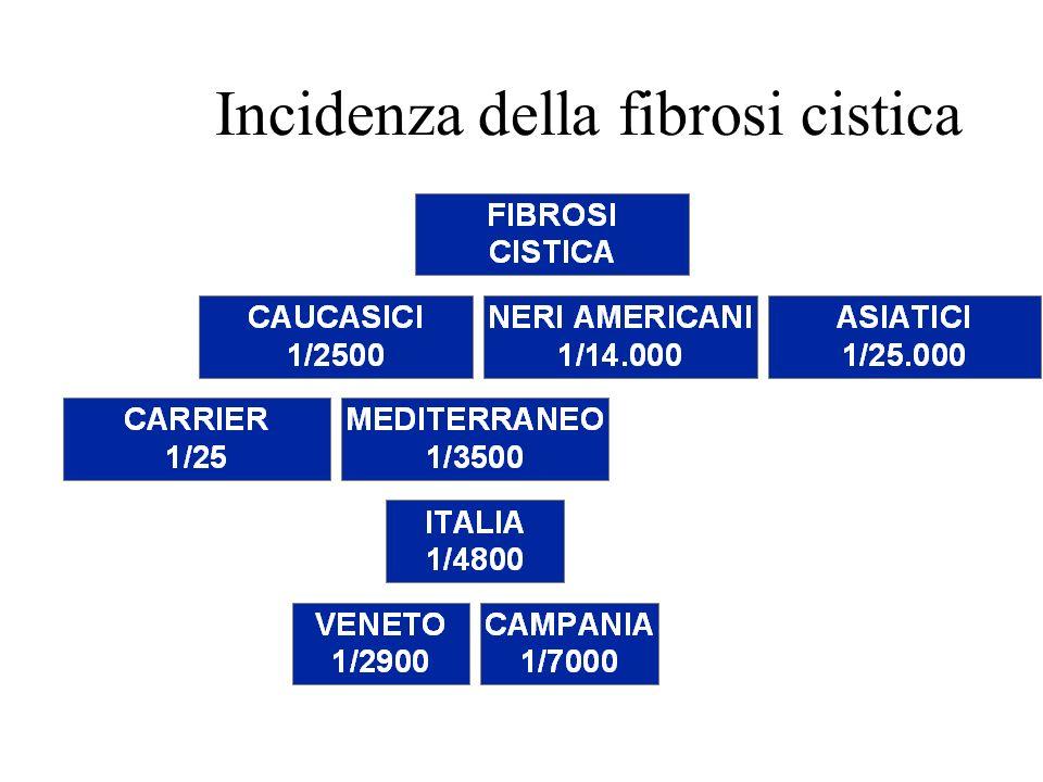 Incidenza della fibrosi cistica
