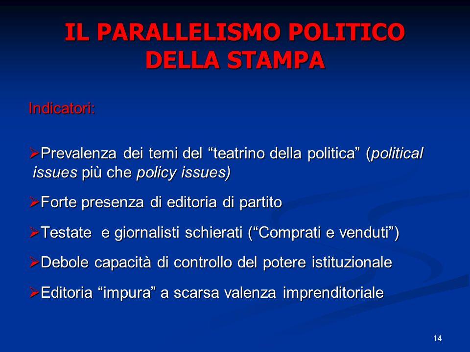 IL PARALLELISMO POLITICO DELLA STAMPA