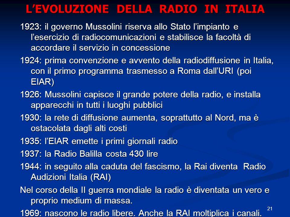 L'EVOLUZIONE DELLA RADIO IN ITALIA