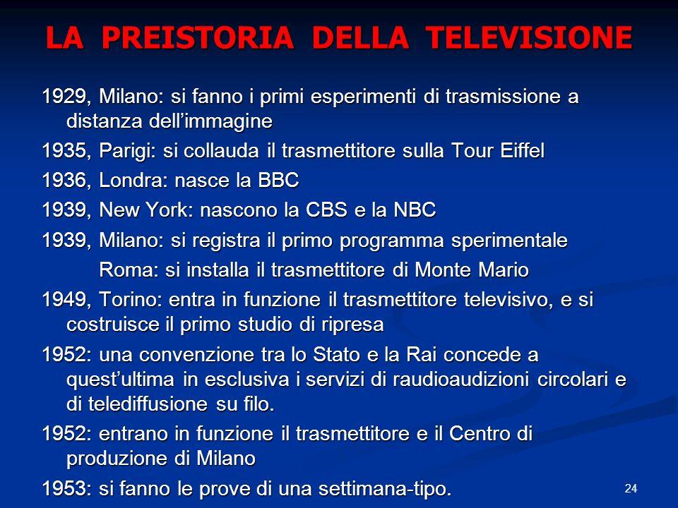 LA PREISTORIA DELLA TELEVISIONE
