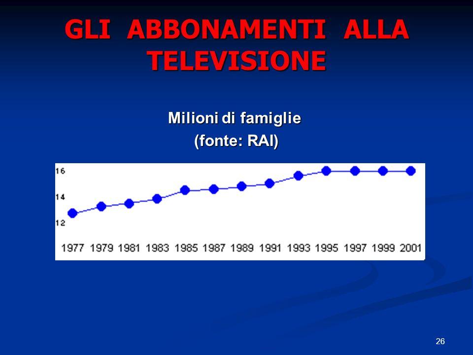 GLI ABBONAMENTI ALLA TELEVISIONE