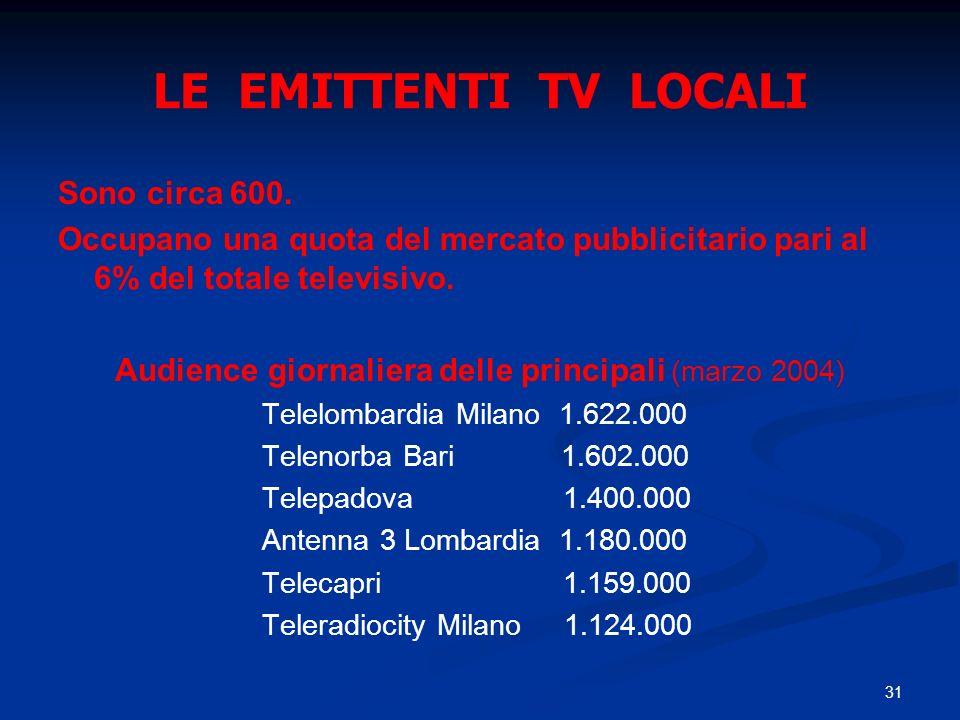 Audience giornaliera delle principali (marzo 2004)