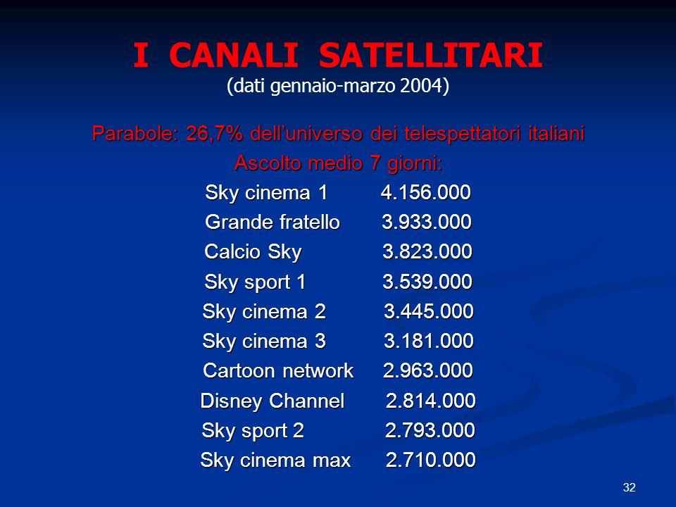 I CANALI SATELLITARI (dati gennaio-marzo 2004)