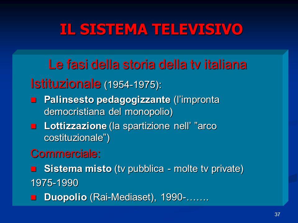 Le fasi della storia della tv italiana