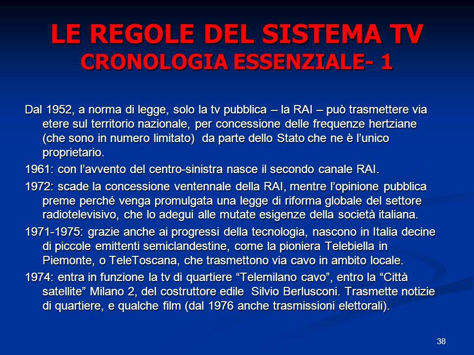 LE REGOLE DEL SISTEMA TV CRONOLOGIA ESSENZIALE- 1