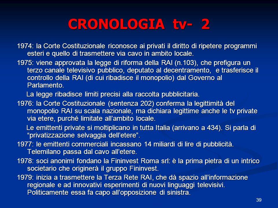 CRONOLOGIA tv- 2
