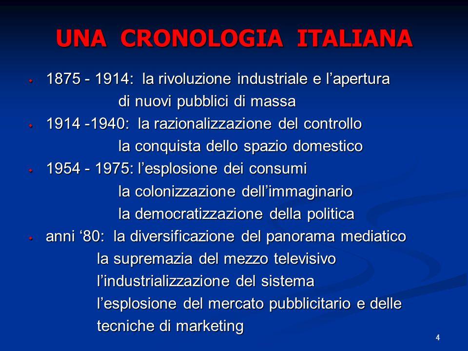 UNA CRONOLOGIA ITALIANA