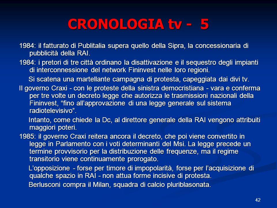 CRONOLOGIA tv - 5 1984: il fatturato di Publitalia supera quello della Sipra, la concessionaria di pubblicità della RAI.