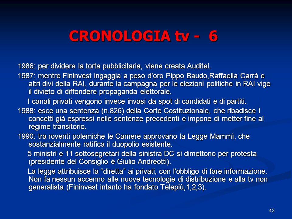 CRONOLOGIA tv - 6 1986: per dividere la torta pubblicitaria, viene creata Auditel.