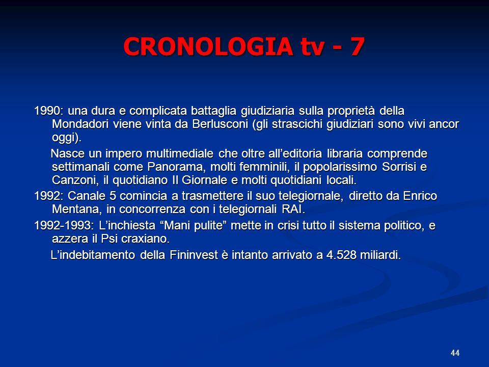 CRONOLOGIA tv - 7