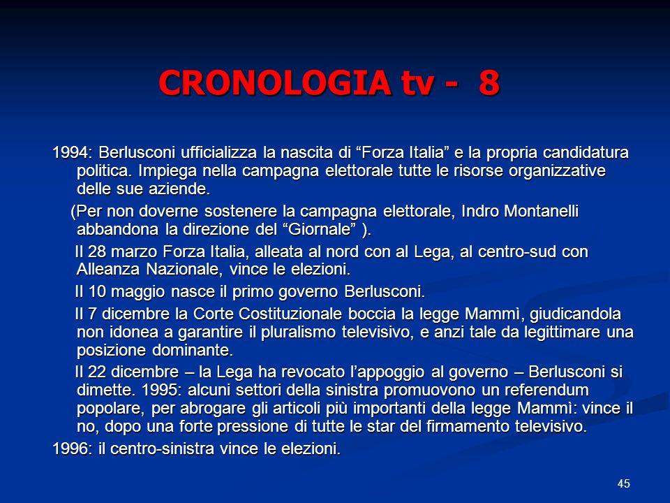 CRONOLOGIA tv - 8
