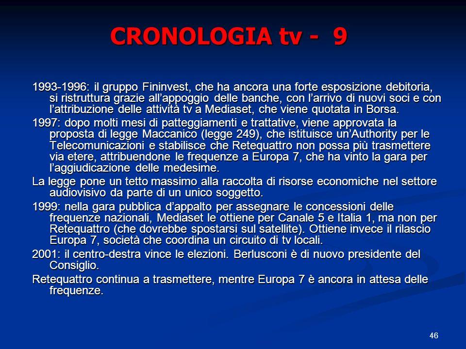 CRONOLOGIA tv - 9