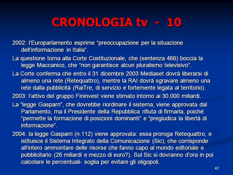 CRONOLOGIA tv - 10 2002: l'Europarlamento esprime preoccupazione per la situazione dell'informazione in Italia .