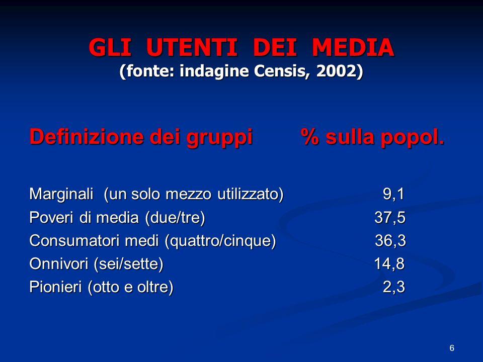 GLI UTENTI DEI MEDIA (fonte: indagine Censis, 2002)