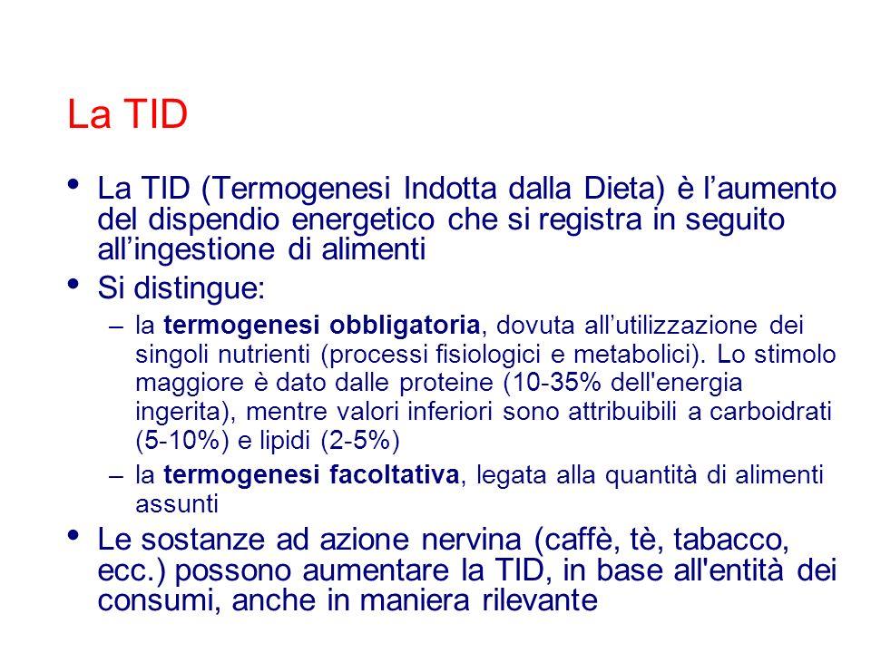 La TID La TID (Termogenesi Indotta dalla Dieta) è l'aumento del dispendio energetico che si registra in seguito all'ingestione di alimenti.