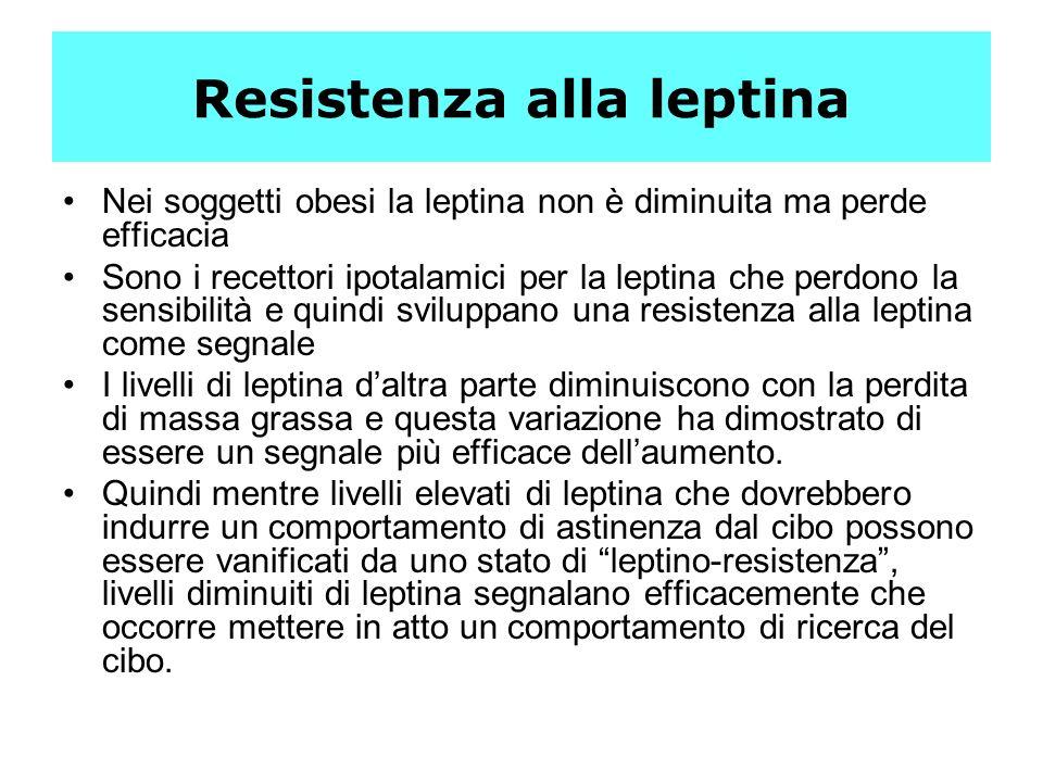 Resistenza alla leptina