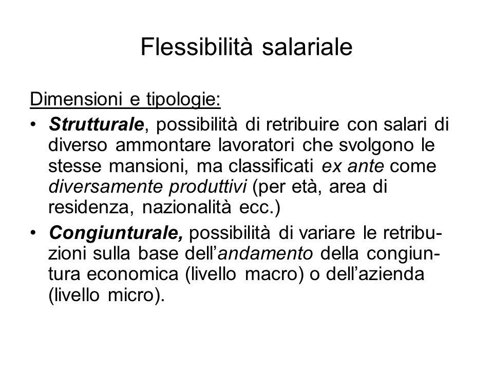 Flessibilità salariale