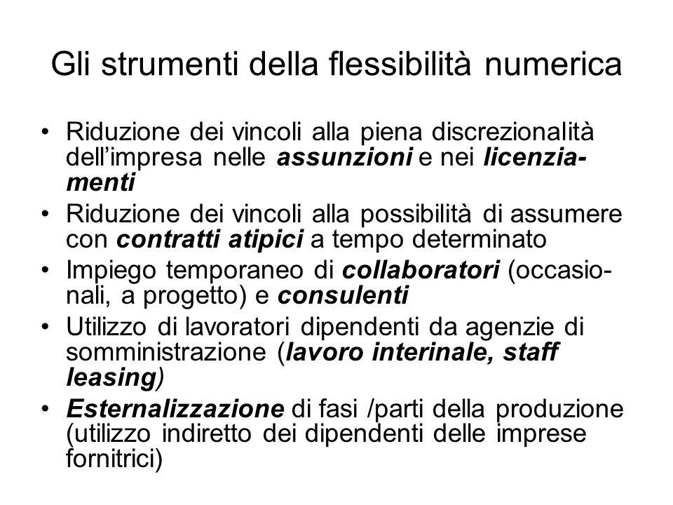 Gli strumenti della flessibilità numerica
