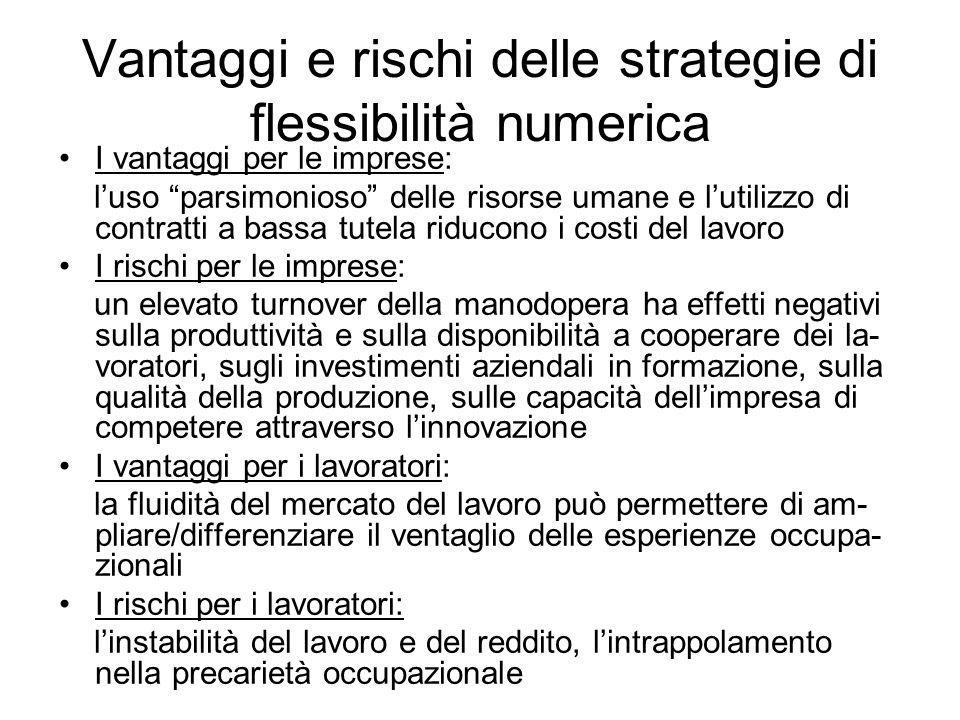 Vantaggi e rischi delle strategie di flessibilità numerica