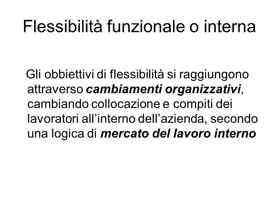 Flessibilità funzionale o interna