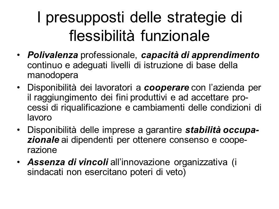I presupposti delle strategie di flessibilità funzionale