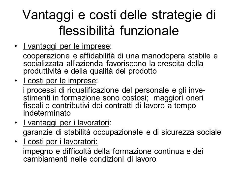 Vantaggi e costi delle strategie di flessibilità funzionale