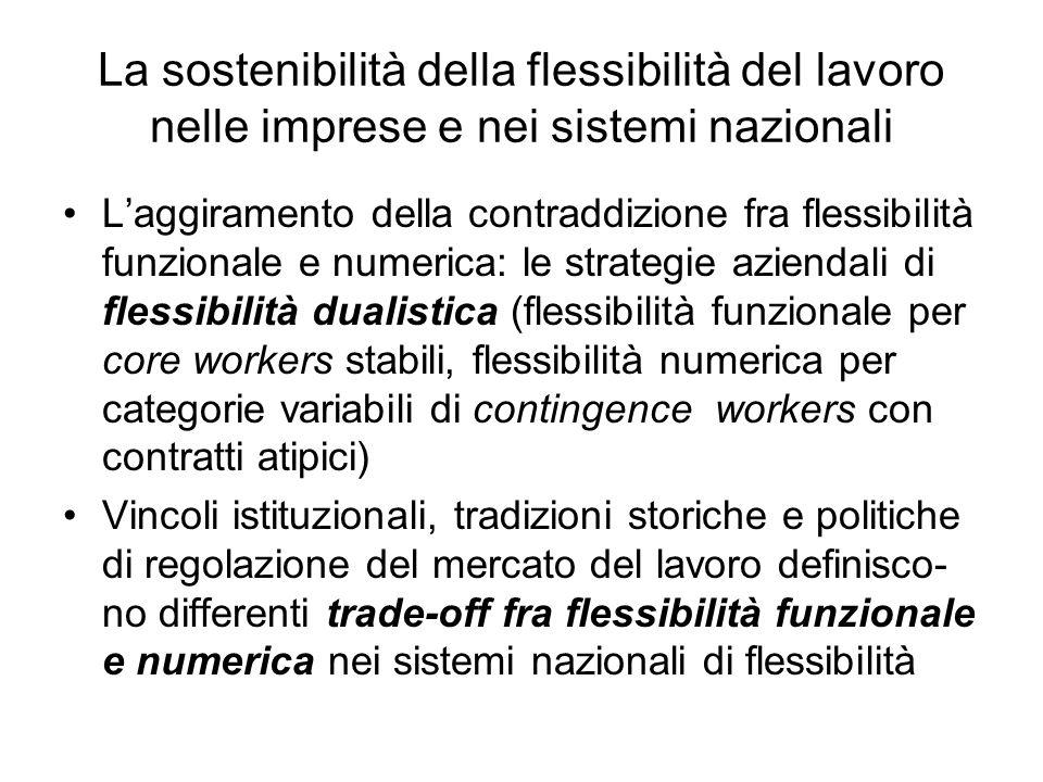 La sostenibilità della flessibilità del lavoro nelle imprese e nei sistemi nazionali