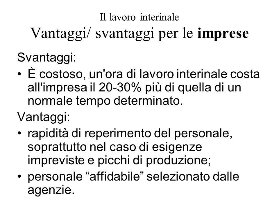 Il lavoro interinale Vantaggi/ svantaggi per le imprese