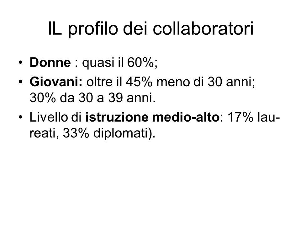 IL profilo dei collaboratori