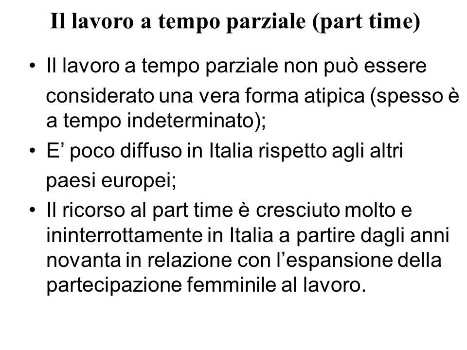 Il lavoro a tempo parziale (part time)