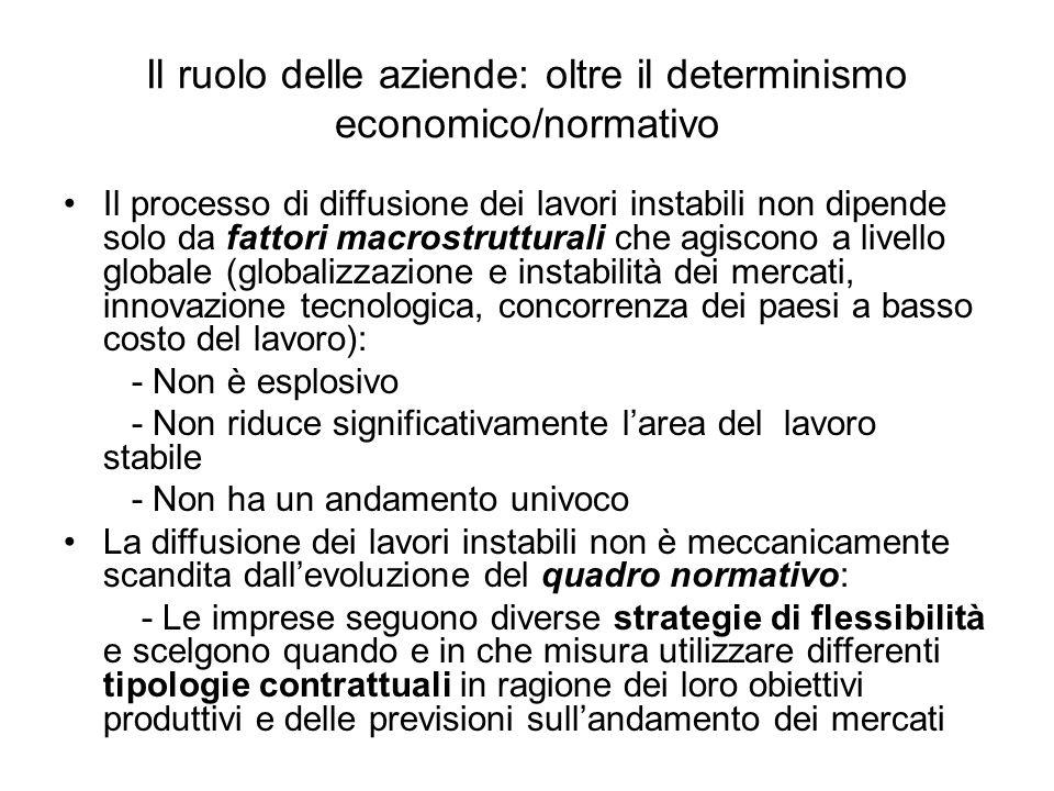 Il ruolo delle aziende: oltre il determinismo economico/normativo