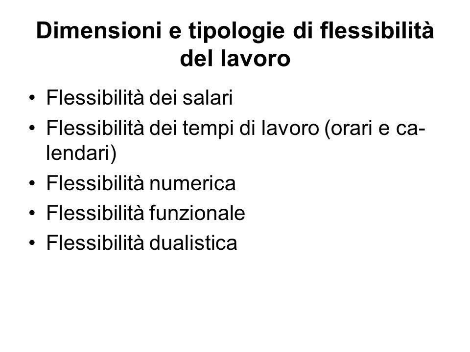 Dimensioni e tipologie di flessibilità del lavoro
