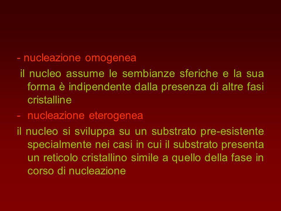 - nucleazione omogenea