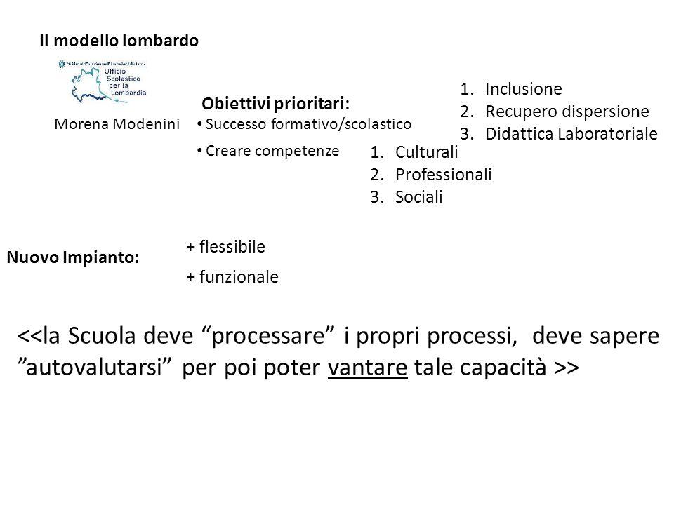 Il modello lombardo Inclusione. Recupero dispersione. Didattica Laboratoriale. Obiettivi prioritari:
