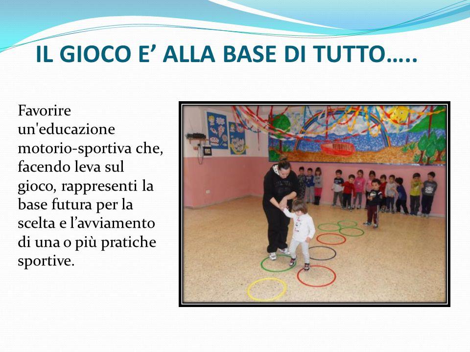 IL GIOCO E' ALLA BASE DI TUTTO…..