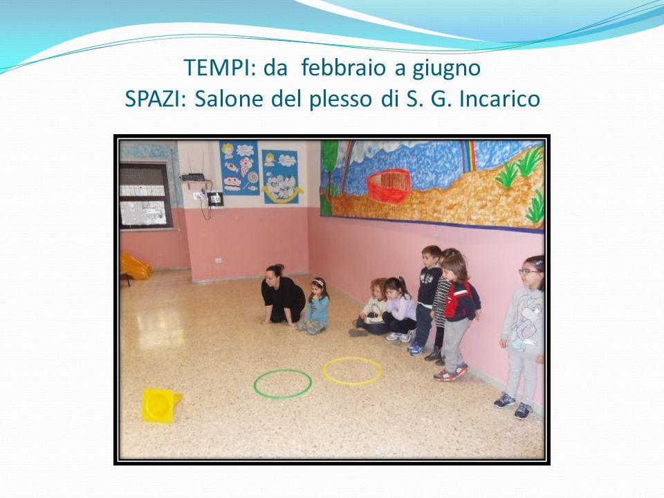 TEMPI: da febbraio a giugno SPAZI: Salone del plesso di S. G. Incarico