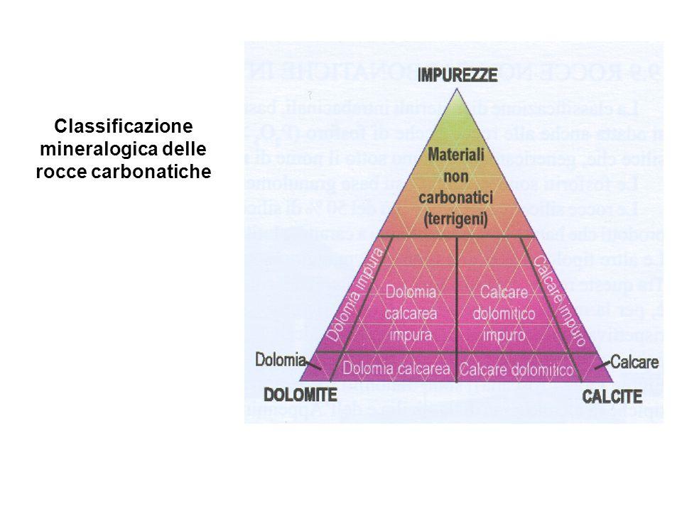 Classificazione mineralogica delle rocce carbonatiche