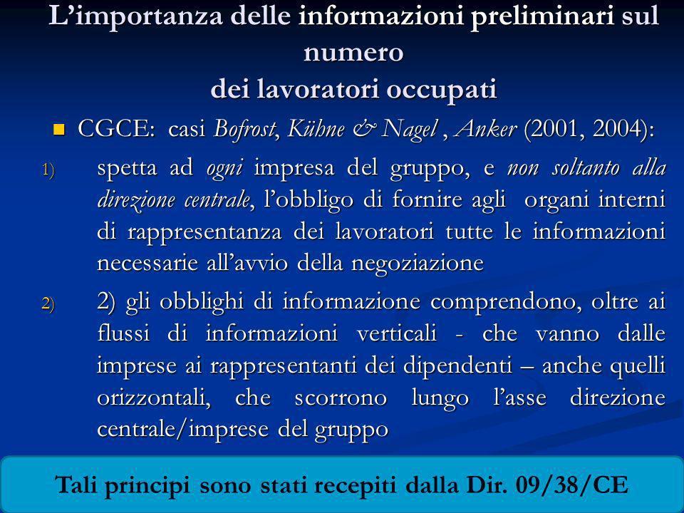 Tali principi sono stati recepiti dalla Dir. 09/38/CE