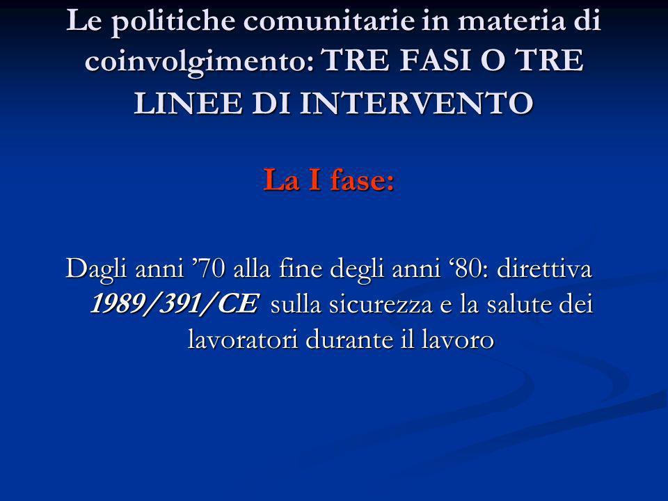 Le politiche comunitarie in materia di coinvolgimento: TRE FASI O TRE LINEE DI INTERVENTO