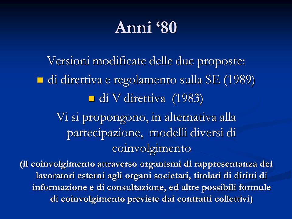Anni '80 Versioni modificate delle due proposte: