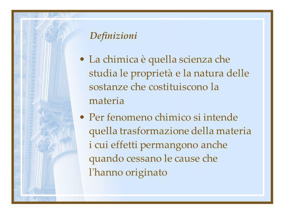 Definizioni La chimica è quella scienza che studia le proprietà e la natura delle sostanze che costituiscono la materia.
