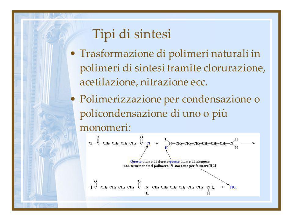 Tipi di sintesi Trasformazione di polimeri naturali in polimeri di sintesi tramite clorurazione, acetilazione, nitrazione ecc.