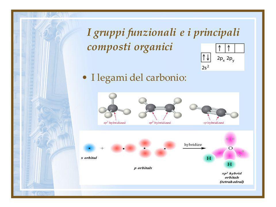 I gruppi funzionali e i principali composti organici