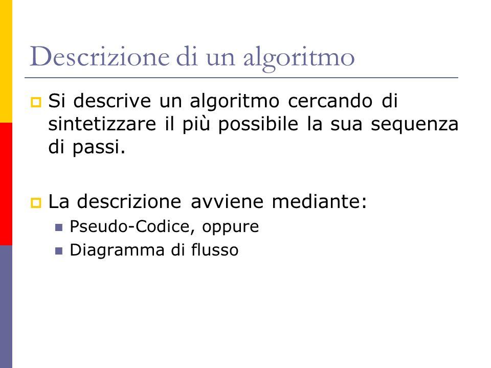 Descrizione di un algoritmo