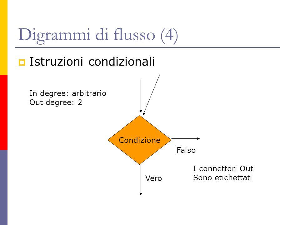 Digrammi di flusso (4) Istruzioni condizionali In degree: arbitrario