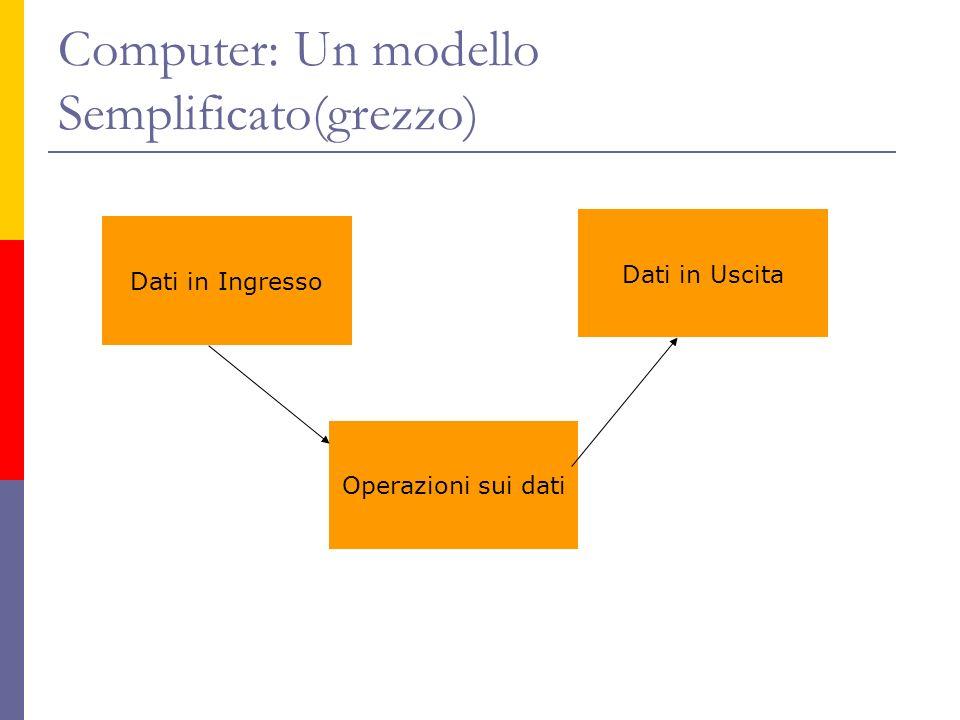 Computer: Un modello Semplificato(grezzo)