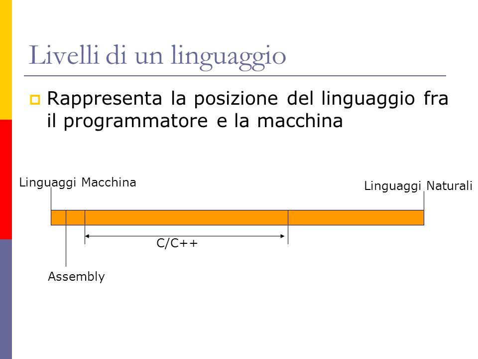 Livelli di un linguaggio