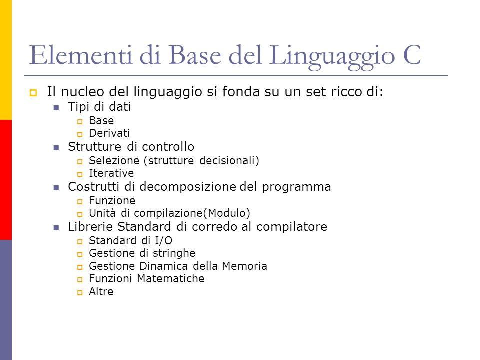 Elementi di Base del Linguaggio C