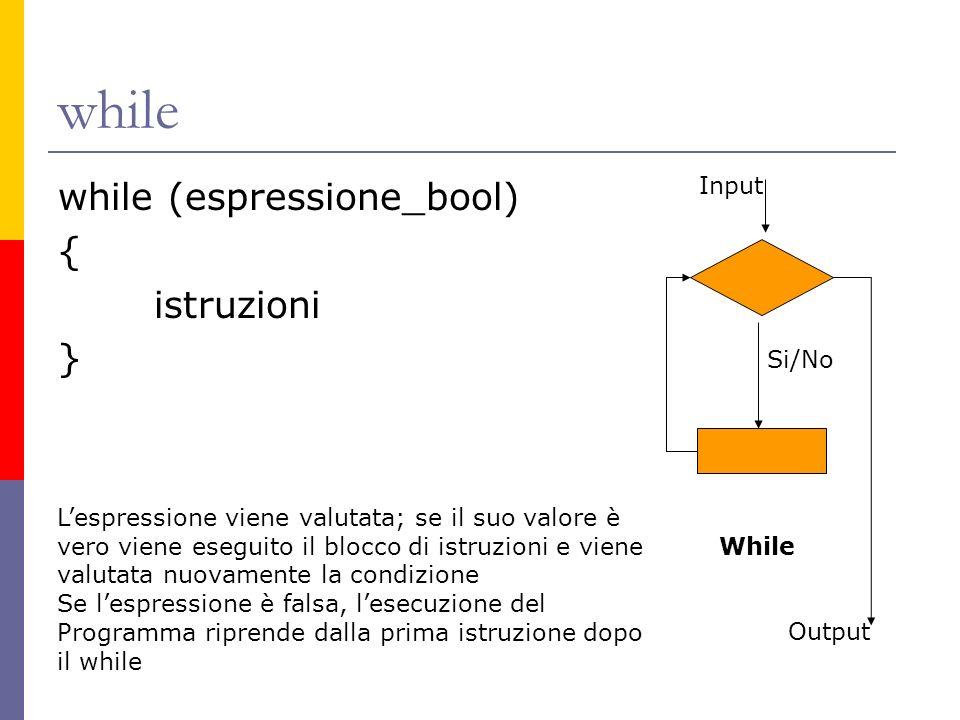 while while (espressione_bool) { istruzioni } Input Si/No